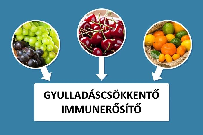 a vállízület fájdalmának és gyulladásának enyhítése ízületi és porcjavító tabletták
