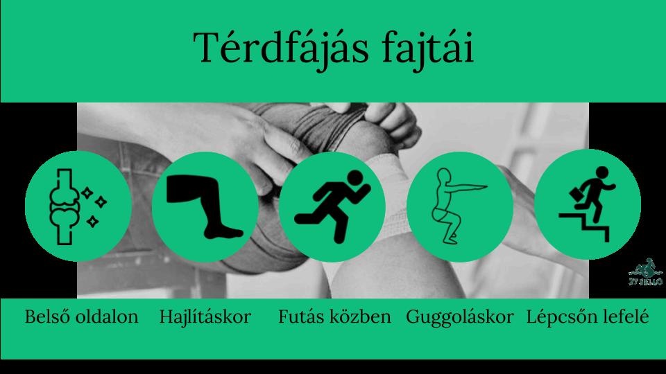 térdízület fájdalma hajlított lábakkal eszközök denas artrózis kezelésére
