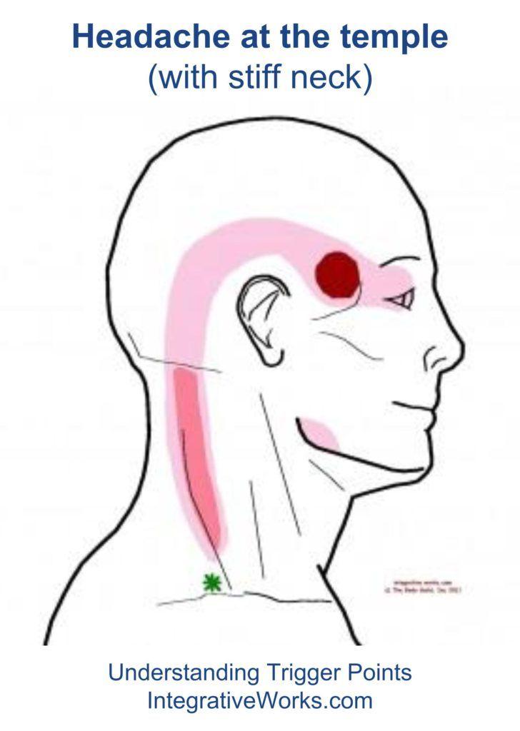 térdízületi kezelés artrózisának diagnosztizálása fáj a mellkasok karjai és lábai