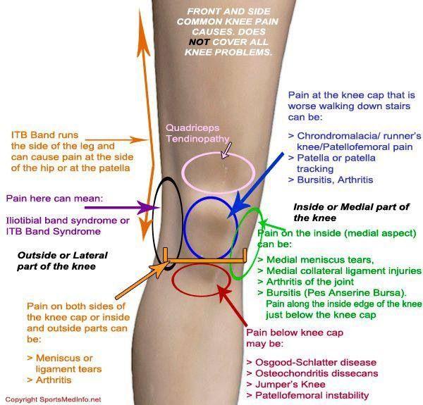 specifikus és nem specifikus ízületi betegségek infekt arthritis tünetei
