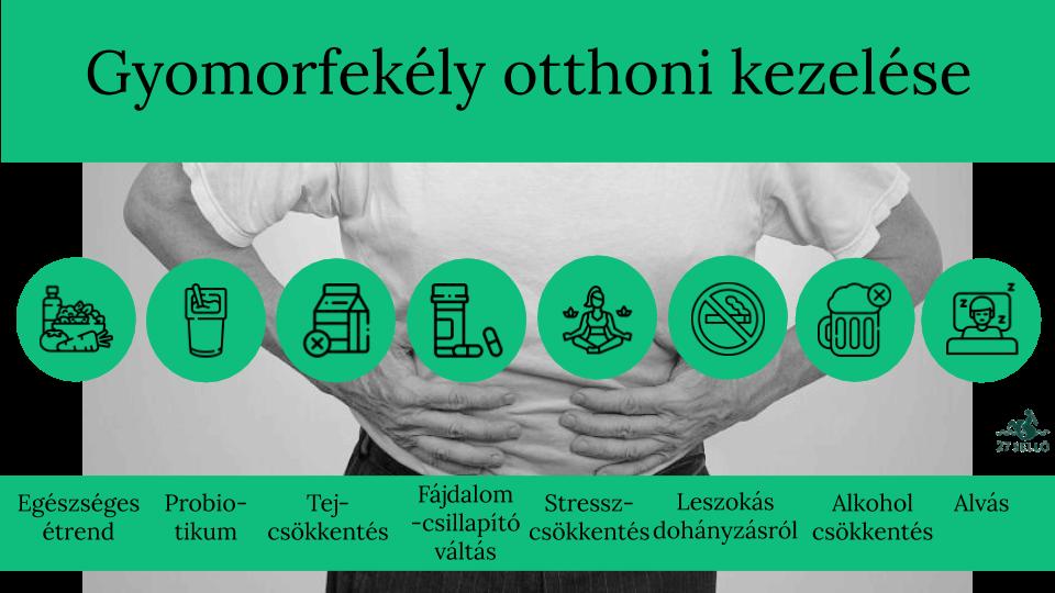 ízületi gyulladás gyomorfekély kezelése kezelje az ízületeket bioptronnal