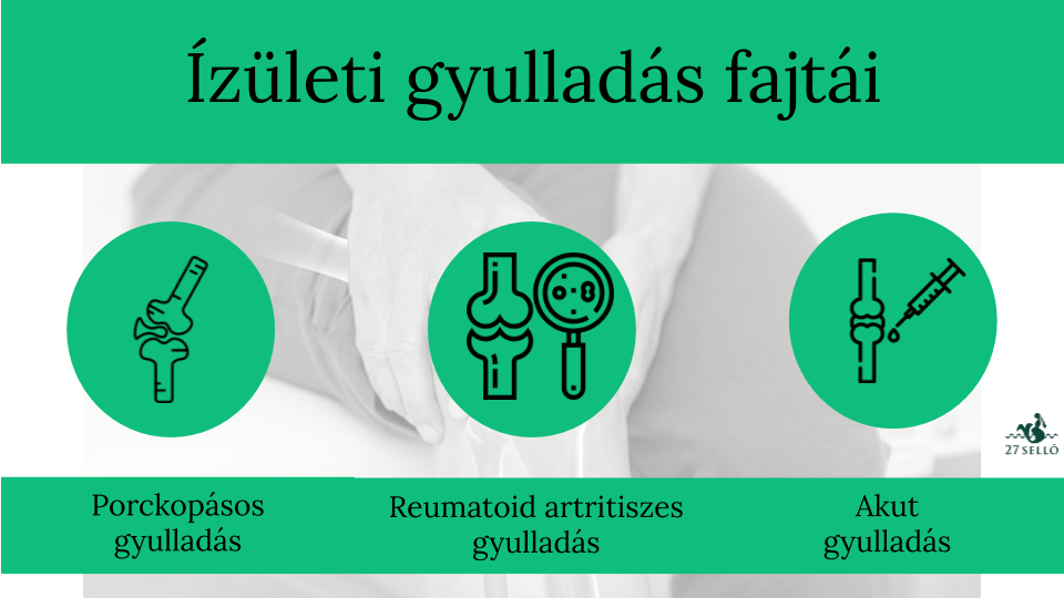 a vállízület felmelegedése ízületi gyulladással a térd laterális szalagjainak sérülései