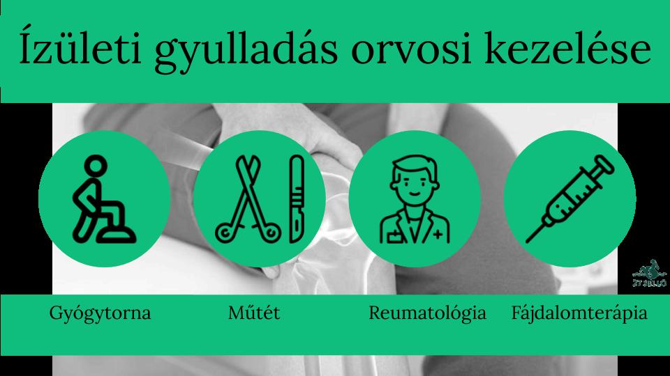 ízületi fájdalom a láb hajlításánál az ízületek nem szteroid gyulladásgátlóinak listája