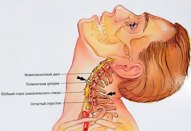 ízületi fájdalom könyök és térd kezelés térdízület bursitis kezelése gyógyszeres kezelés