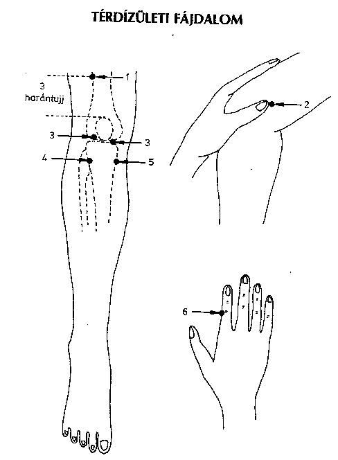 a 2. fokú kezelés lábujjai artrózisa a csípőízület fáj a futás után