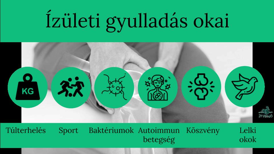 lábízületi gyulladás ultrahang kezelése artrózisos térd gyógytornája