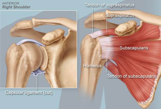 súlyos fájdalom a csípőízület lábain