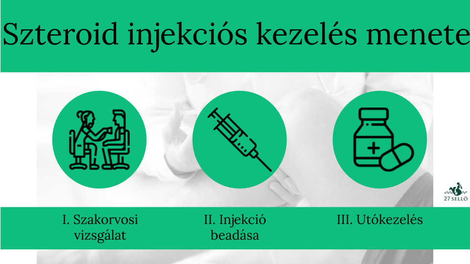 ízületi ízületi injekciós kezelések áttekintése